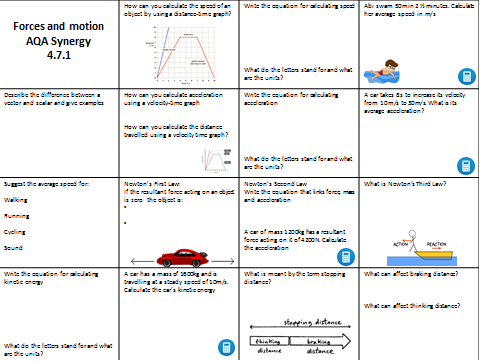 AQA Synergy Forces and Motion revision