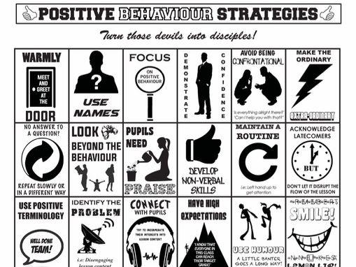 Positive Behaviour Poster