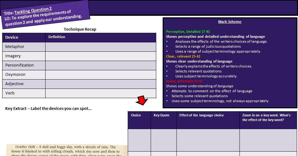 AQA Language Paper 1 - Introduction, Question 1, Question 2 Lesson Cluster