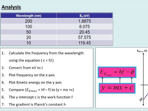 A level Physics (3.2) More about photoelectricity (Quantum phenomena)