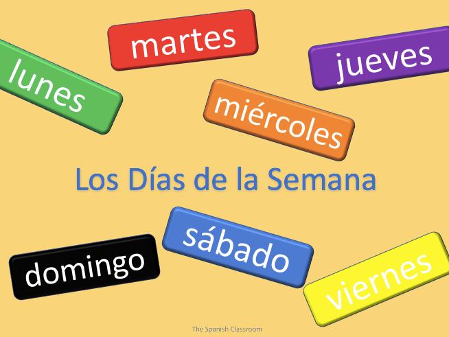 KS2/KS3 Days of the Week in Spanish Quiz - Días de la Semana