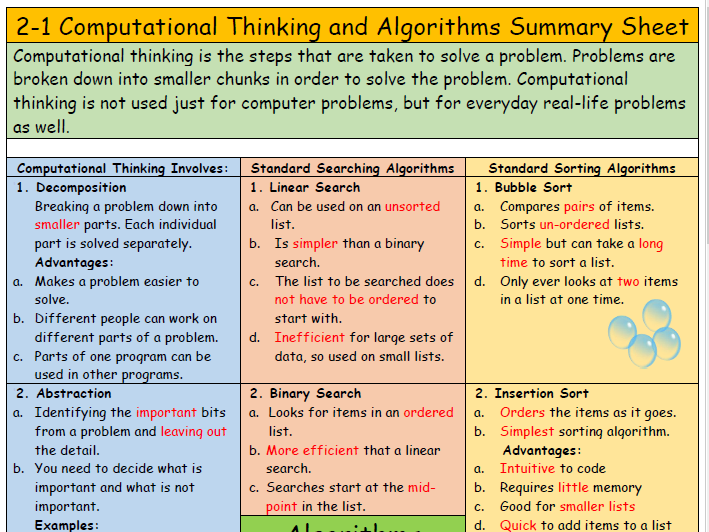 2.1 Computational Thinking and Algorithms Summary Sheet (with quickfire questions)