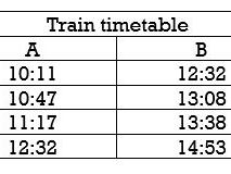Using a calendar/ Time interval from timetable