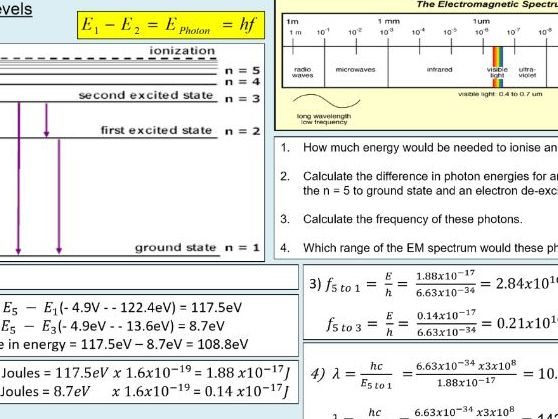 A level Physics (3.5) Energy levels and spectra (Quantum phenomena)