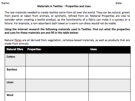 Fabric properties worksheets - Natural and Synthetic