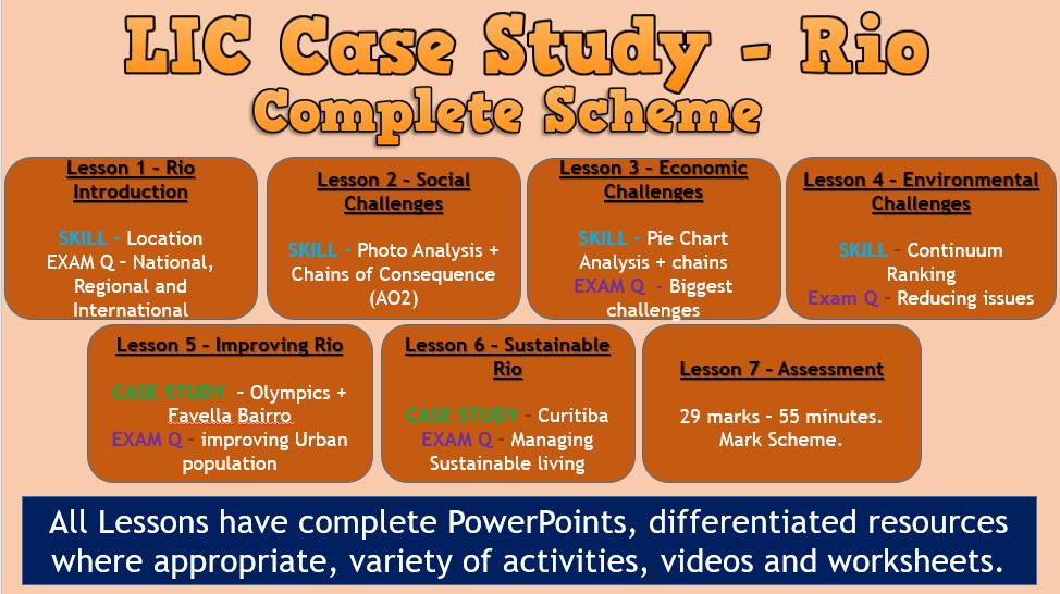 AQA URBAN CASE STUDY: Rio de Janeiro + ASSESSMENT  (Lesson and Resources).