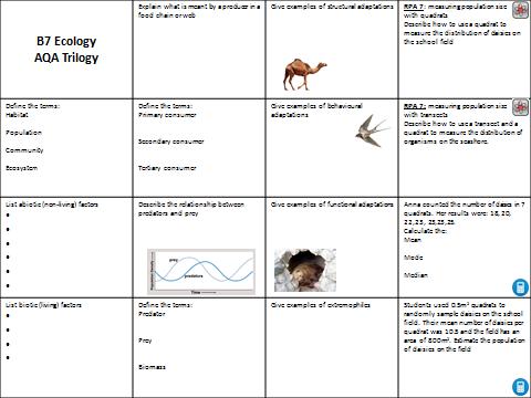 AQA Trilogy B7 Ecology revision