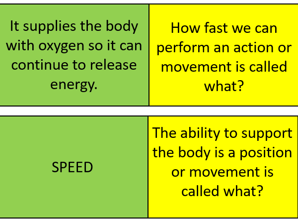 Edexcel GCSE PE - Components of fitness revision activities & LOOP CARDS