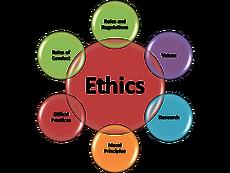 A level Psychology- Ethical Implications 16 Mark Essay!