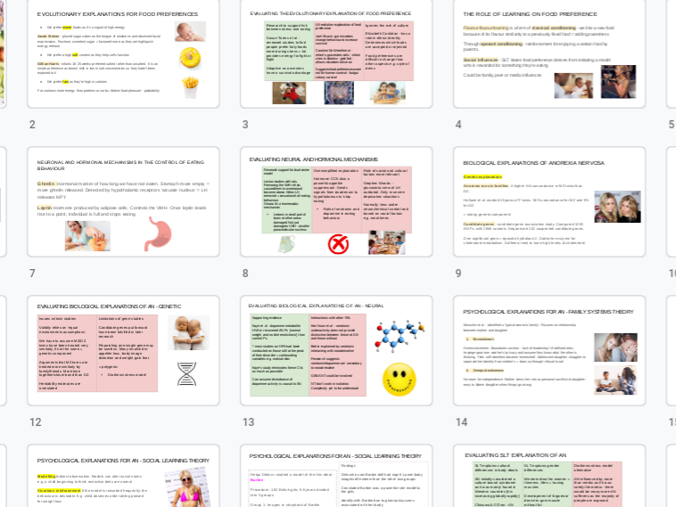 Eating behaviour A Level psychology revision cards
