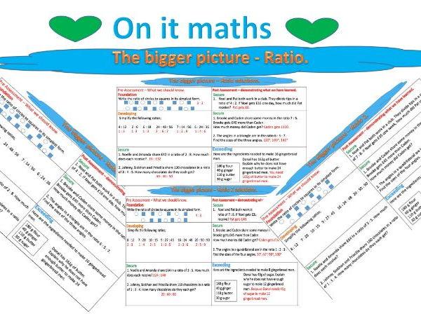 Ratio - Bigger Picture