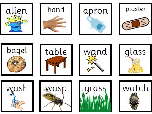 Alternative Pronunciations A