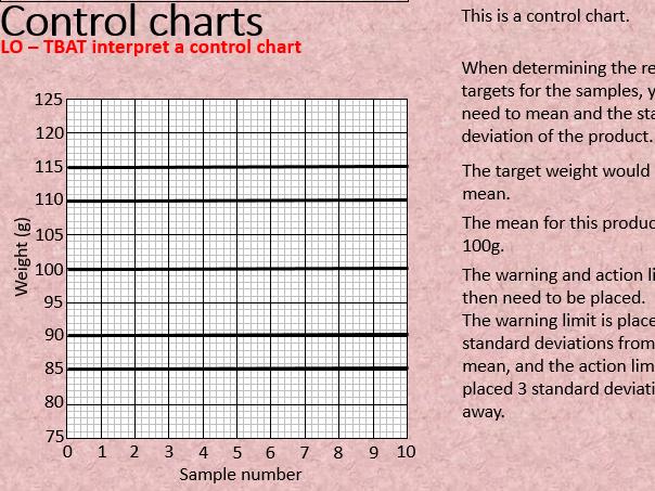 Control charts - GCSE statistics