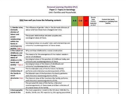 AQA A-Level Sociology Families and Households PLC