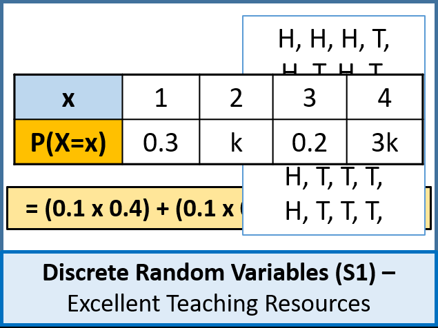 Statistics: (S1) Discrete Random Variables (+ resources)