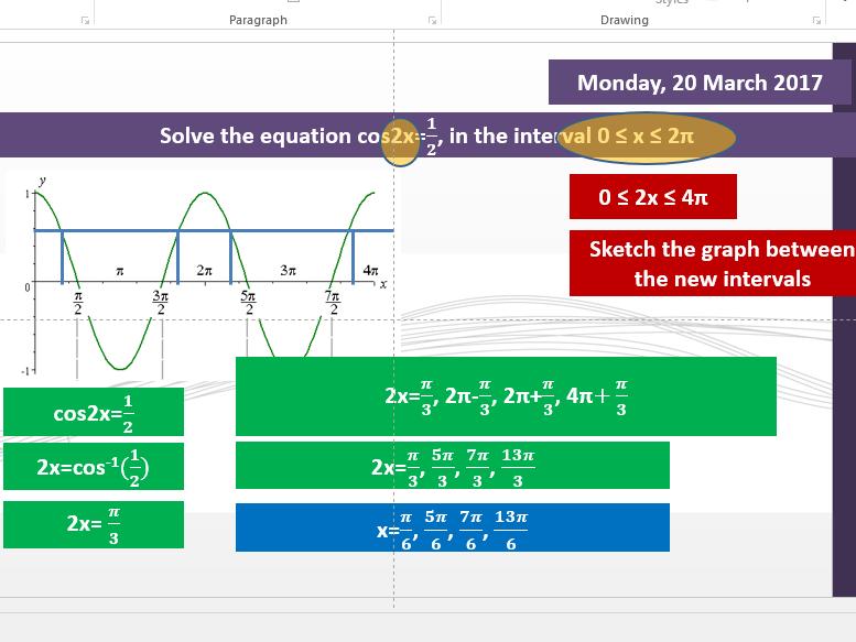 Solving Trigonometric Equations with Radians (Graphically)