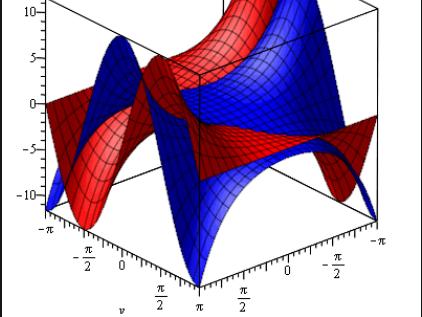 Graph of Trigonometric Function: Sine and Cosine Graph