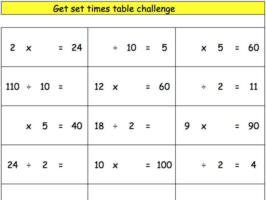 Regenerating Whole school 'Times table challenge' tests (with answers) and certificates
