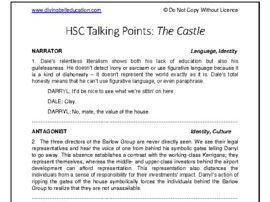 HSC Standard The Castle Talking Points AND Sample Essay