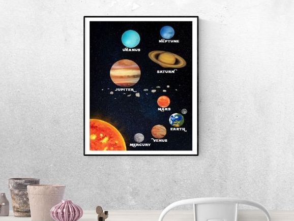 Solar system wall art // Kids room decor // Planet print // Space art