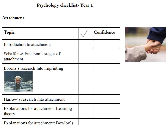 Psychology A level checklist