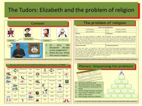 The Tudors: How did religion change under Elizabeth I?