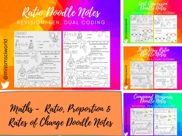 Ratio, Proportion & Rates of Change Maths GCSE Foundation Doodle Notes