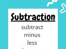Addition & Subtraction Maths Display Posters