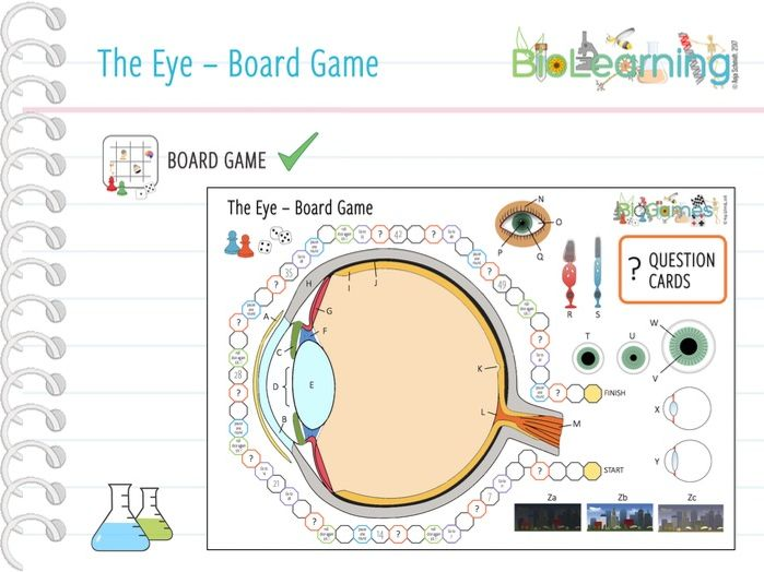 The Eye - Board Game (KS3/KS4)