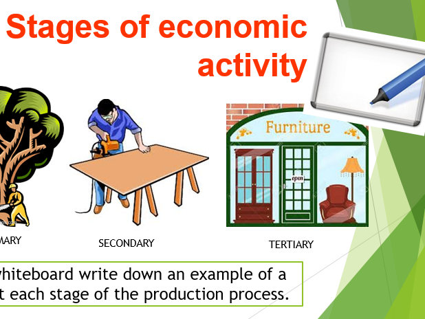 1.2.1 Classification of businesses -  primary, secondary and tertiary sectors