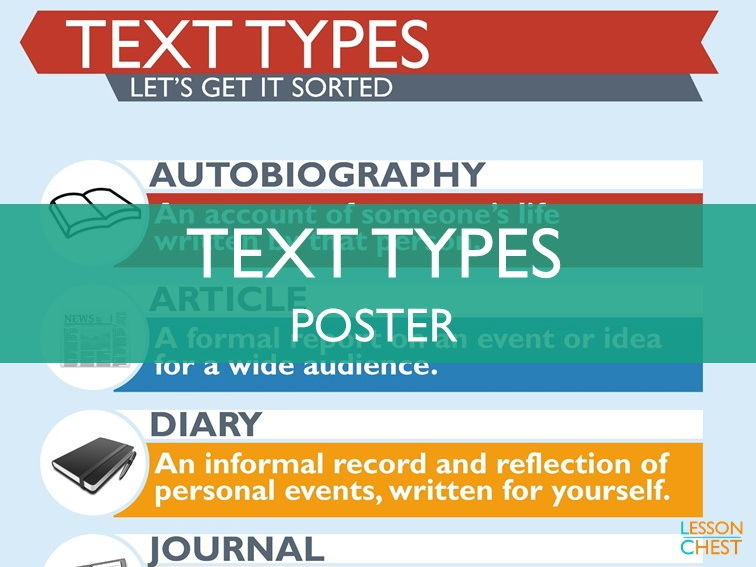 Text Types Poster