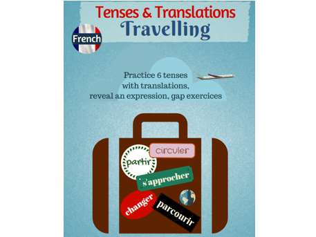 Tenses and translations practice in French with the travelling topic