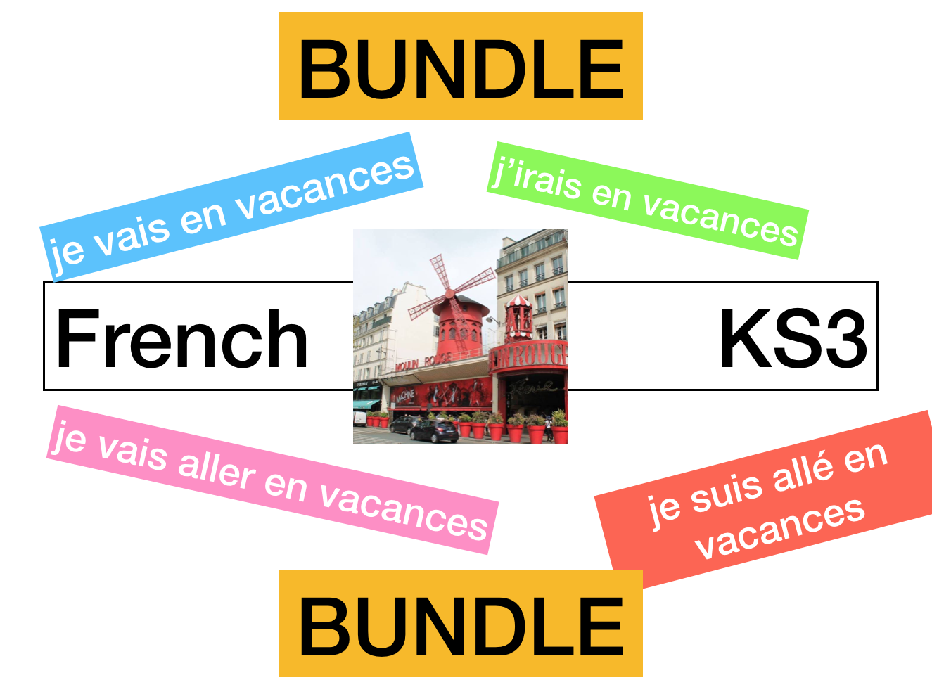 KS3 - French Allez 1 Destination vacances - four tenses (7.1 -7.2 -7.3 - 7.4)