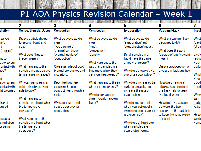 AQA P1 Topic-A-Day Revision Resource Waves, Generating Electricity, Convection, Conduction etc