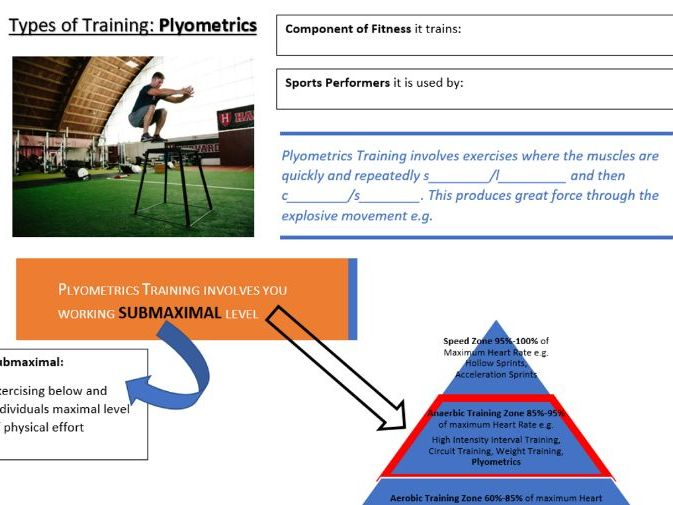 BTEC UNIT 1 - Types of Training -  Plyometrics