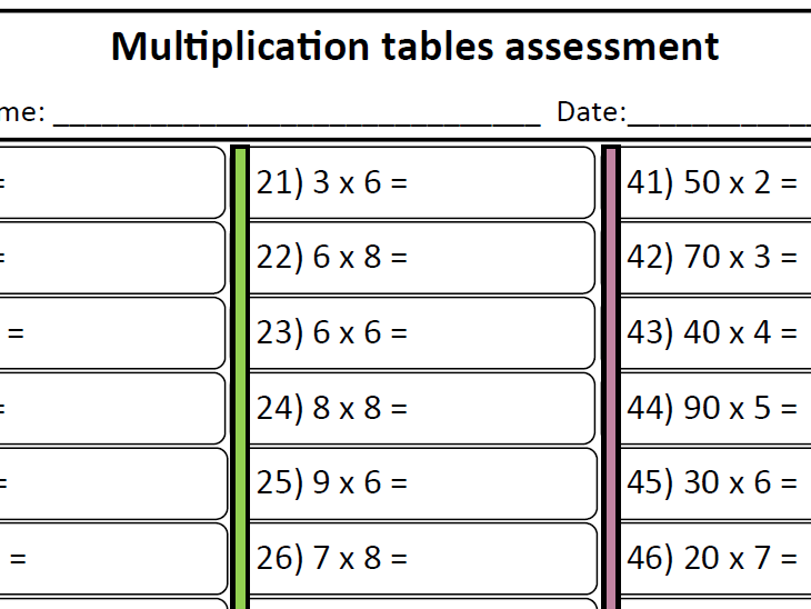 Times tables multiplication assessment pack