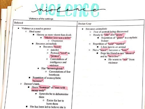 Violence Essay Plan Notes Beloved and Dorian Gray A-Level