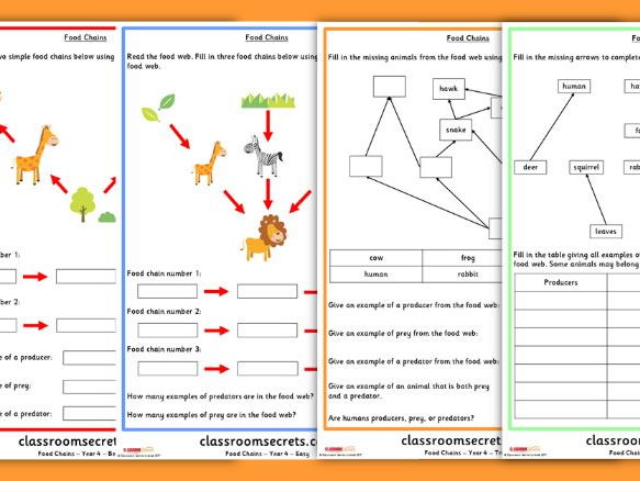 Baby Animal Worksheet Pdf Dinosaurs By Philsha  Teaching Resources  Tes Weather Maps Worksheets Excel with Beginner Spanish Worksheets Food Chains And Food Webs Year  Science Worksheets Worksheet Jobs