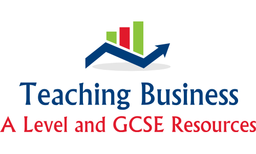 AQA A Level Business UNIT 2 - Managers, Leadership and Decision Making
