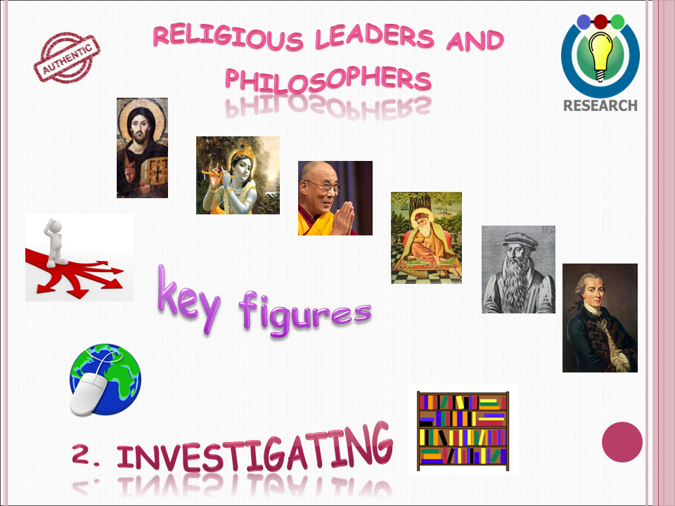 Religious Leaders and Philosophers 2. Investigating