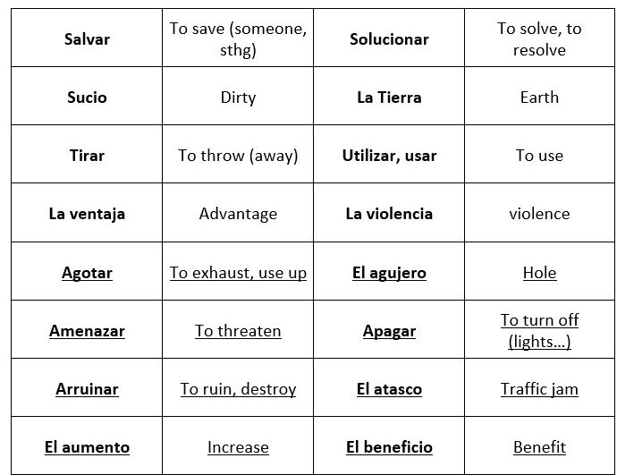 AQA GCSE Spanish vocabulary – Social & global issues – match up cards