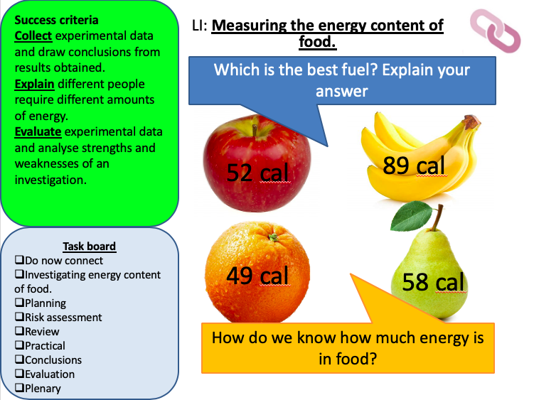 KS3 Energy content of food