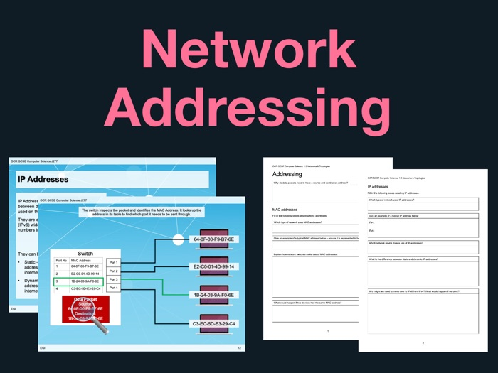 J277 GCSE Computer Science 1.3.2 Network Addressing - Lesson