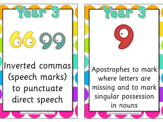 Punctuation in Year 3 - 2014 Curriculum