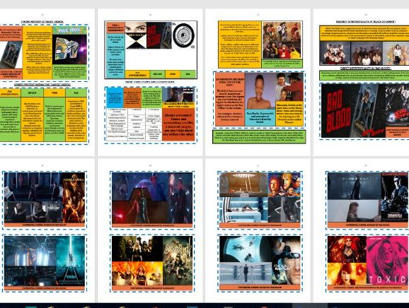 GCSE EDUQAS MEDIA, COMPONENT 2 REVISION GUIDE (ALL FORMS COVERED IN BOTH SECTION A AND B)