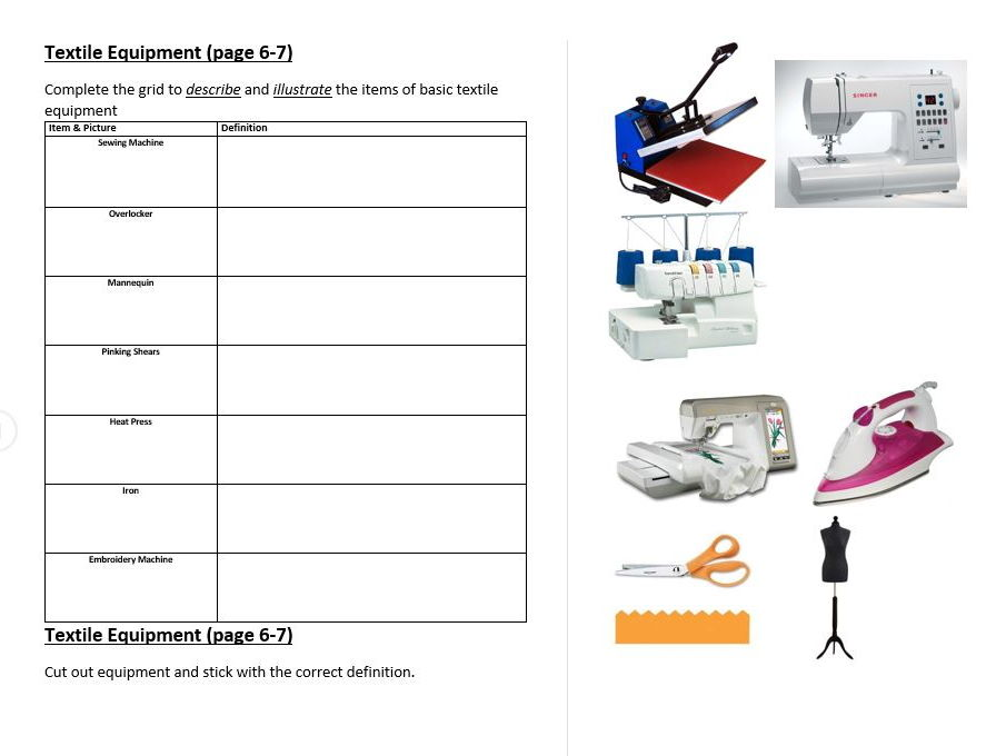 Textiles Equipment Task Worksheet - Safety & Equipment - Revision - Keywords - Lesson Activity