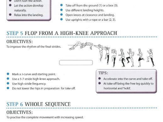 High jump - Teaching resource includes everything to teach the high jump.