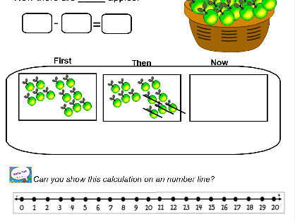 Spring Block: Y1 Block1 Addition and Subtraction Smart and PPT following ORDER of White Rose (WRM)