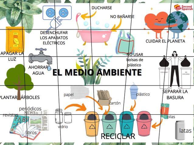Puzzle Medio ambiente - Environment