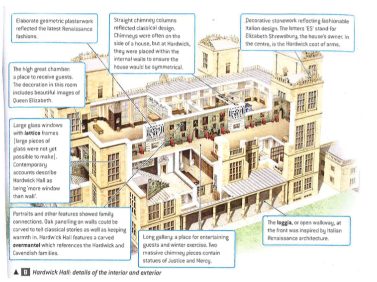 Aqa Hardwick Hall Visit Booklet By Thehistorykid Teaching